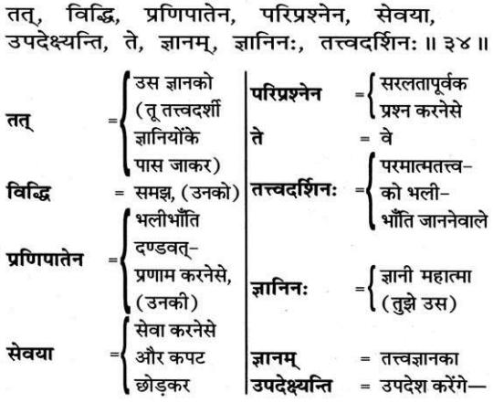 Bhagavad Gita Chapter 4 Verse 34